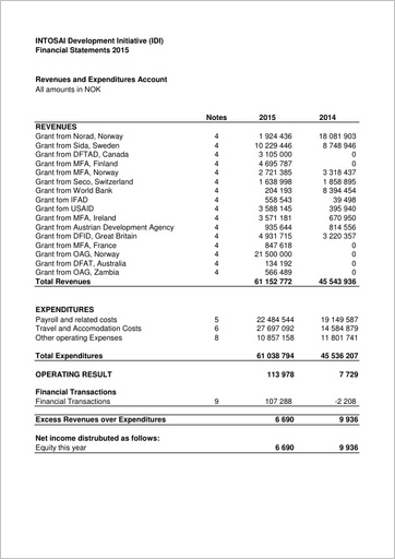 IDI Financial Statements 2015 Cover