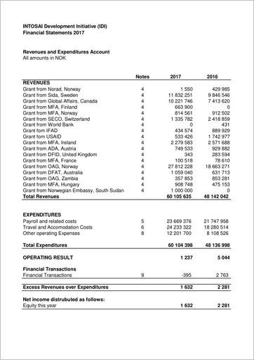 IDI Financial Statements 2017 Cover